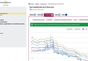 Banque de France - Webstat